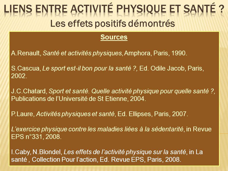Les effets positifs démontrés Sources A.Renault, Santé et activités physiques, Amphora, Paris, 1990. S.Cascua, Le sport est-il bon pour la santé ?, Ed