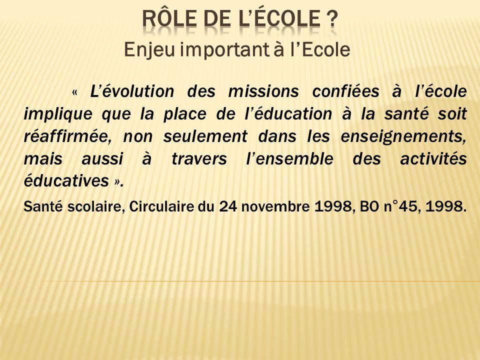 « Lévolution des missions confiées à lécole implique que la place de léducation à la santé soit réaffirmée, non seulement dans les enseignements, mais