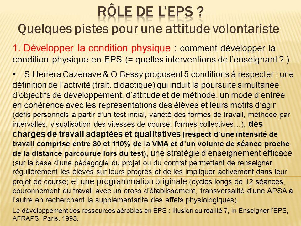 1. Développer la condition physique : comment développer la condition physique en EPS (= quelles interventions de lenseignant ? ) S.Herrera Cazenave &