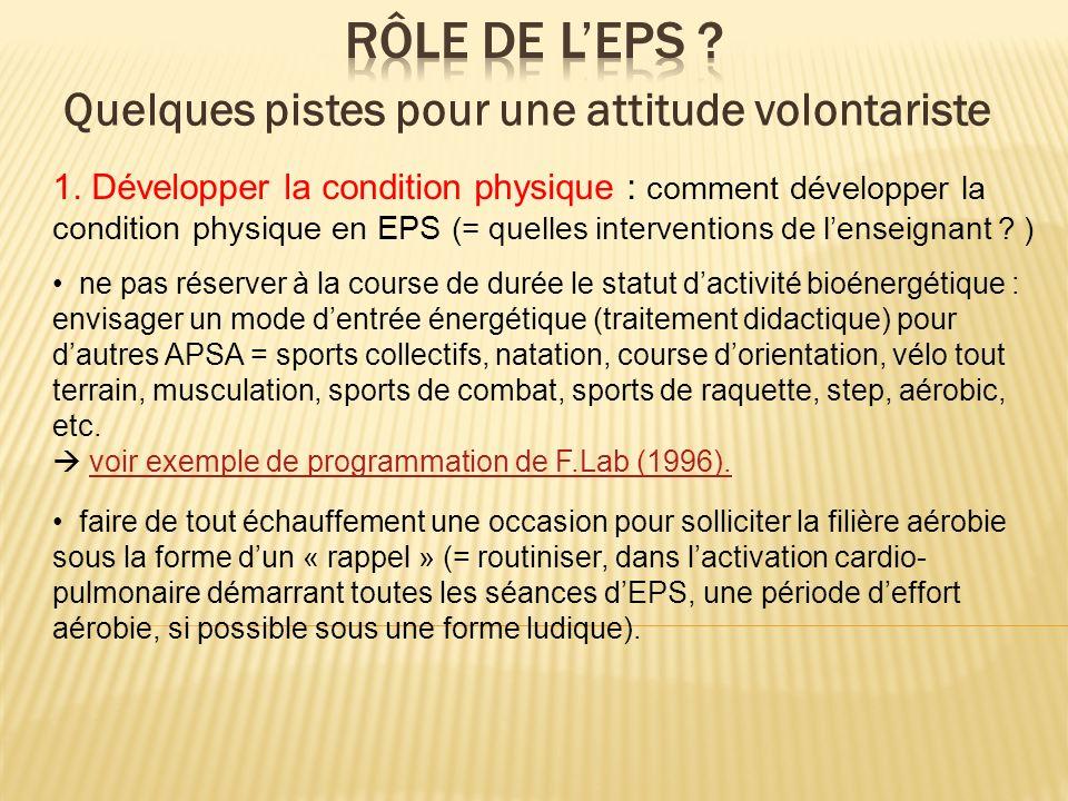 1. Développer la condition physique : comment développer la condition physique en EPS (= quelles interventions de lenseignant ? ) ne pas réserver à la