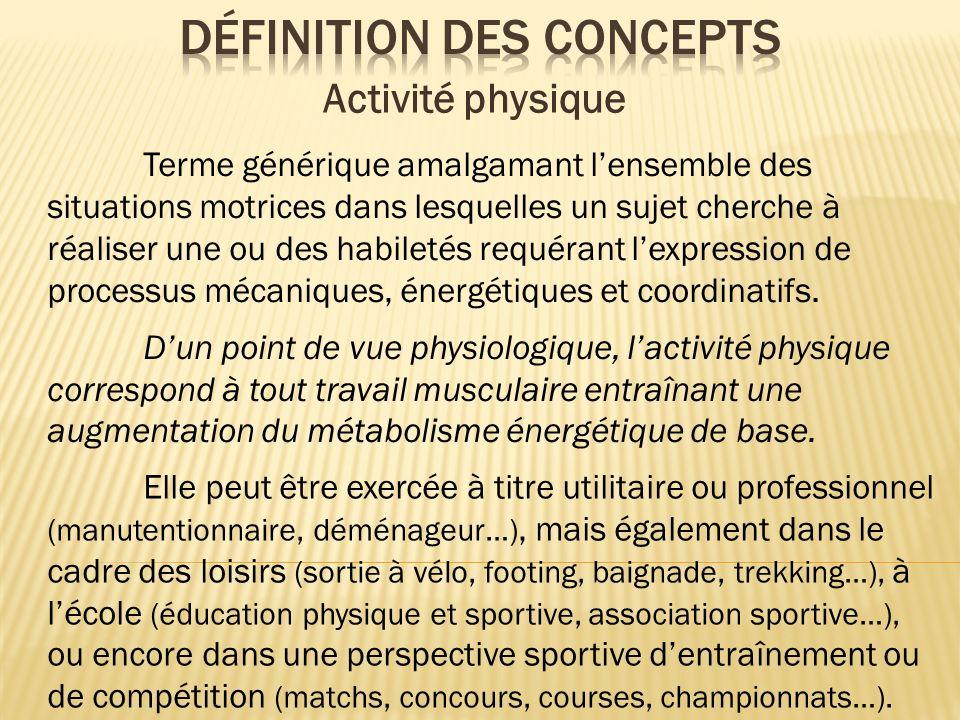 Terme générique amalgamant lensemble des situations motrices dans lesquelles un sujet cherche à réaliser une ou des habiletés requérant lexpression de