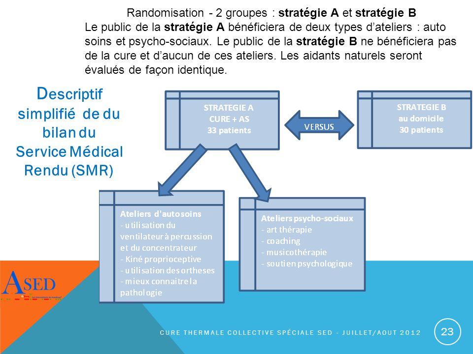 CURE THERMALE COLLECTIVE SPÉCIALE SED - JUILLET/AOUT 2012 23 Randomisation - 2 groupes : stratégie A et stratégie B Le public de la stratégie A bénéfi