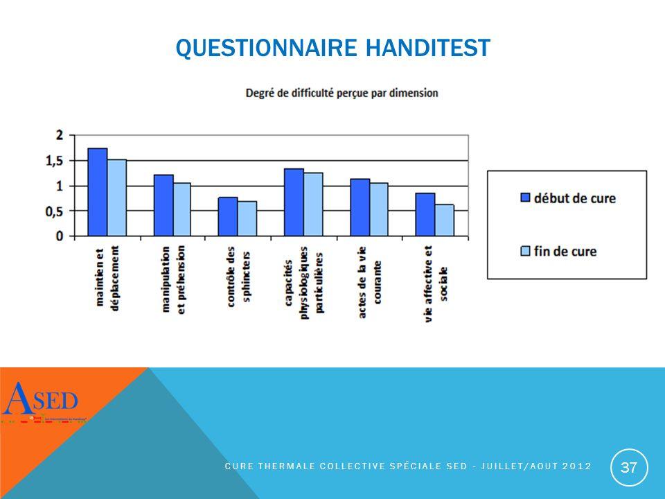 QUESTIONNAIRE HANDITEST CURE THERMALE COLLECTIVE SPÉCIALE SED - JUILLET/AOUT 2012 37