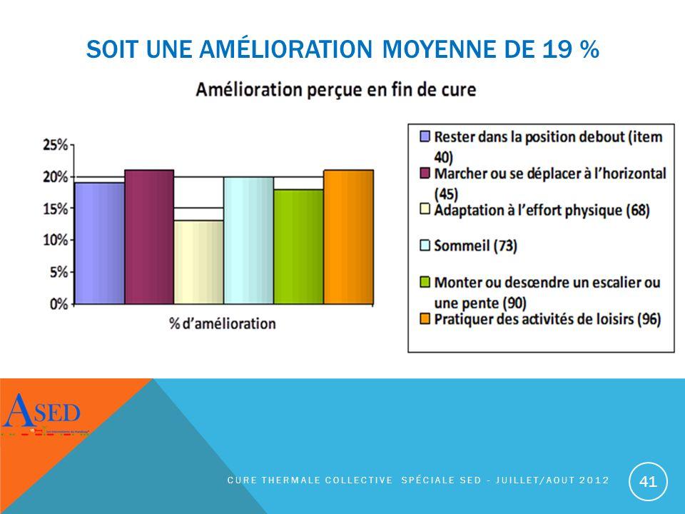 SOIT UNE AMÉLIORATION MOYENNE DE 19 % CURE THERMALE COLLECTIVE SPÉCIALE SED - JUILLET/AOUT 2012 41