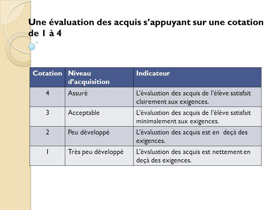 Une évaluation des acquis sappuyant sur une cotation de 1 à 4 CotationNiveau dacquisition Indicateur 4AssuréLévaluation des acquis de lélève satisfait