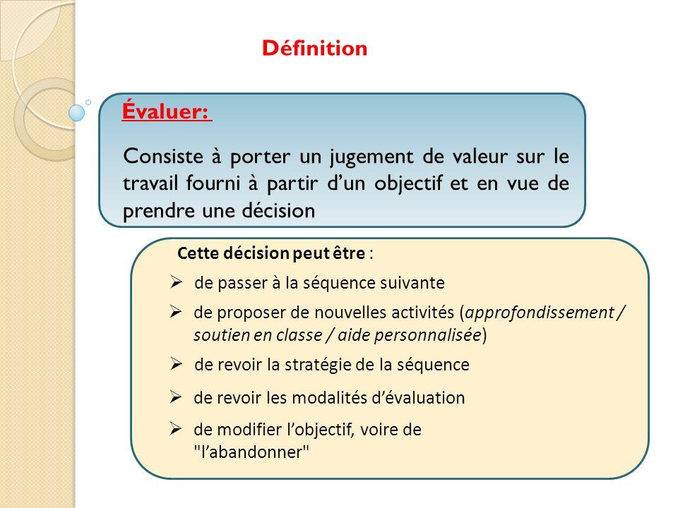 Définition Consiste à porter un jugement de valeur sur le travail fourni à partir dun objectif et en vue de prendre une décision Cette décision peut ê
