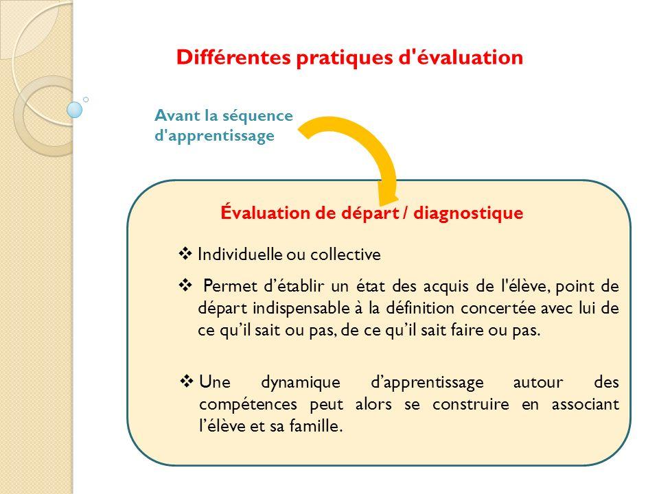 Différentes pratiques d'évaluation Avant la séquence d'apprentissage Évaluation de départ / diagnostique Une dynamique dapprentissage autour des compé