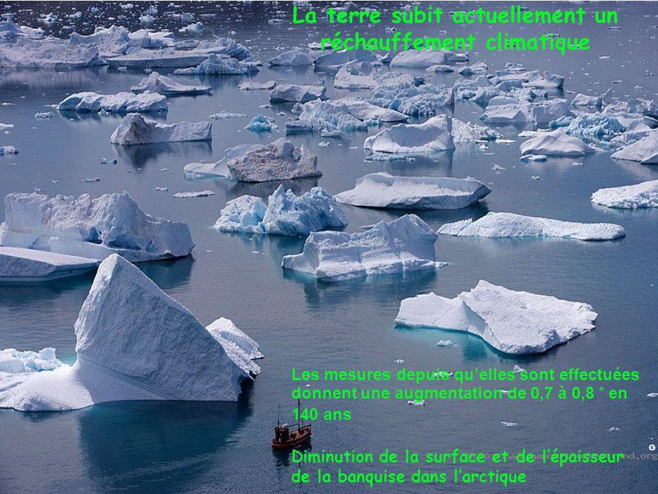 Diminution de la surface et de lépaisseur de la banquise dans larctique La terre subit actuellement un réchauffement climatique Les mesures depuis que