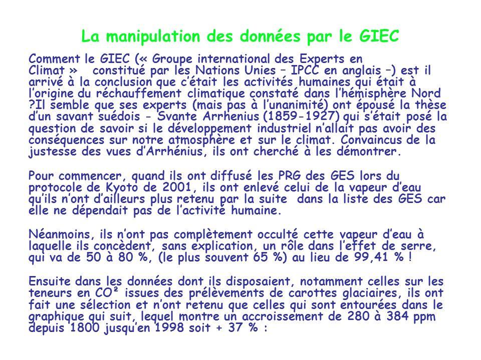 La manipulation des données par le GIEC Comment le GIEC (« Groupe international des Experts en Climat » constitué par les Nations Unies – IPCC en angl