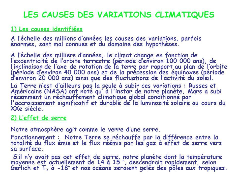 LES CAUSES DES VARIATIONS CLIMATIQUES 1) Les causes identifiées A léchelle des millions dannées les causes des variations, parfois énormes, sont mal c