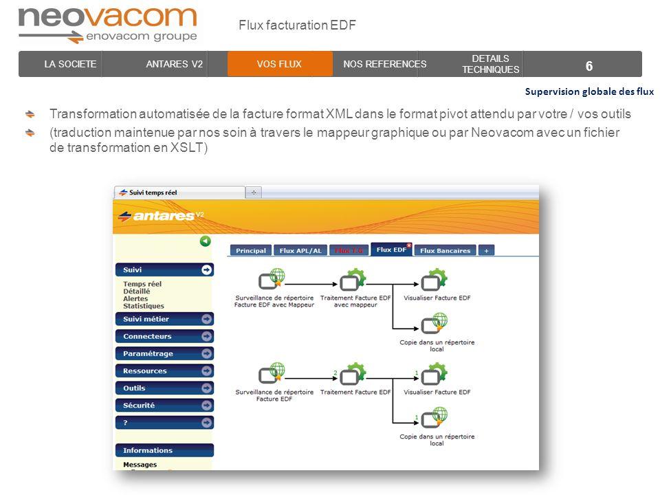 LA SOCIETE ANTARES V2VOS FLUXNOS REFERENCES DETAILS TECHNIQUES Flux facturation EDF Transformation automatisée de la facture format XML dans le format