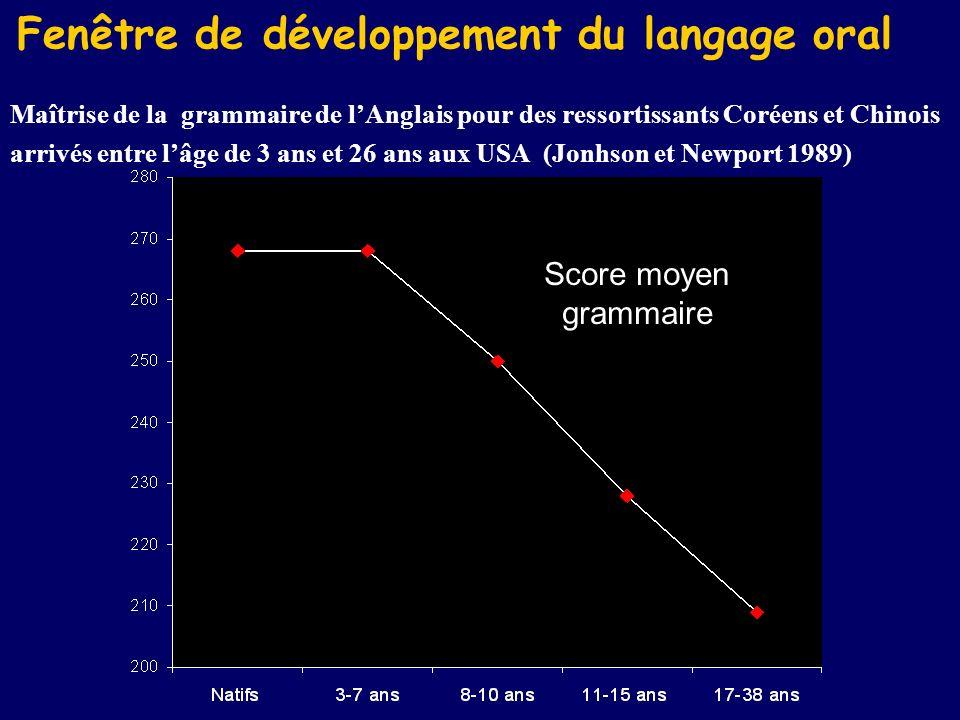 Maîtrise de la grammaire de lAnglais pour des ressortissants Coréens et Chinois arrivés entre lâge de 3 ans et 26 ans aux USA (Jonhson et Newport 1989) Score moyen grammaire Fenêtre de développement du langage oral
