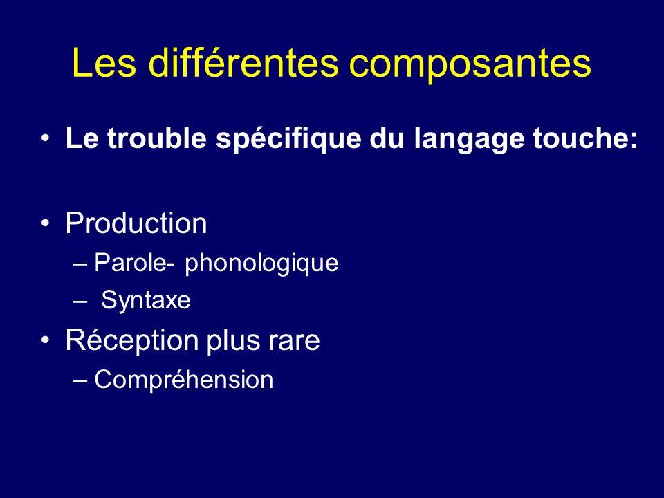 Les différentes composantes Le trouble spécifique du langage touche: Production –Parole- phonologique – Syntaxe Réception plus rare –Compréhension