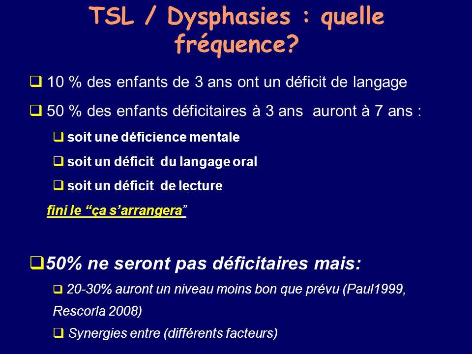 TSL / Dysphasies : quelle fréquence.