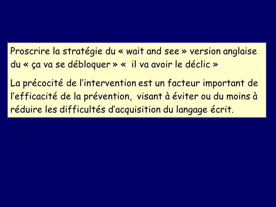 Proscrire la stratégie du « wait and see » version anglaise du « ça va se débloquer » « il va avoir le déclic » La précocité de lintervention est un facteur important de lefficacité de la prévention, visant à éviter ou du moins à réduire les difficultés dacquisition du langage écrit.