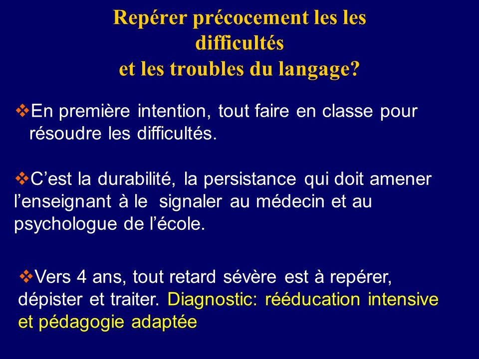 Repérer précocement les les difficultés et les troubles du langage.