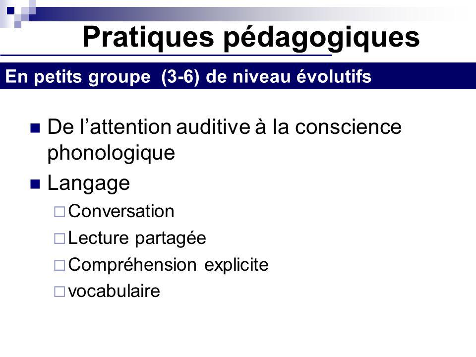 Pratiques pédagogiques De lattention auditive à la conscience phonologique Langage Conversation Lecture partagée Compréhension explicite vocabulaire En petits groupe (3-6) de niveau évolutifs