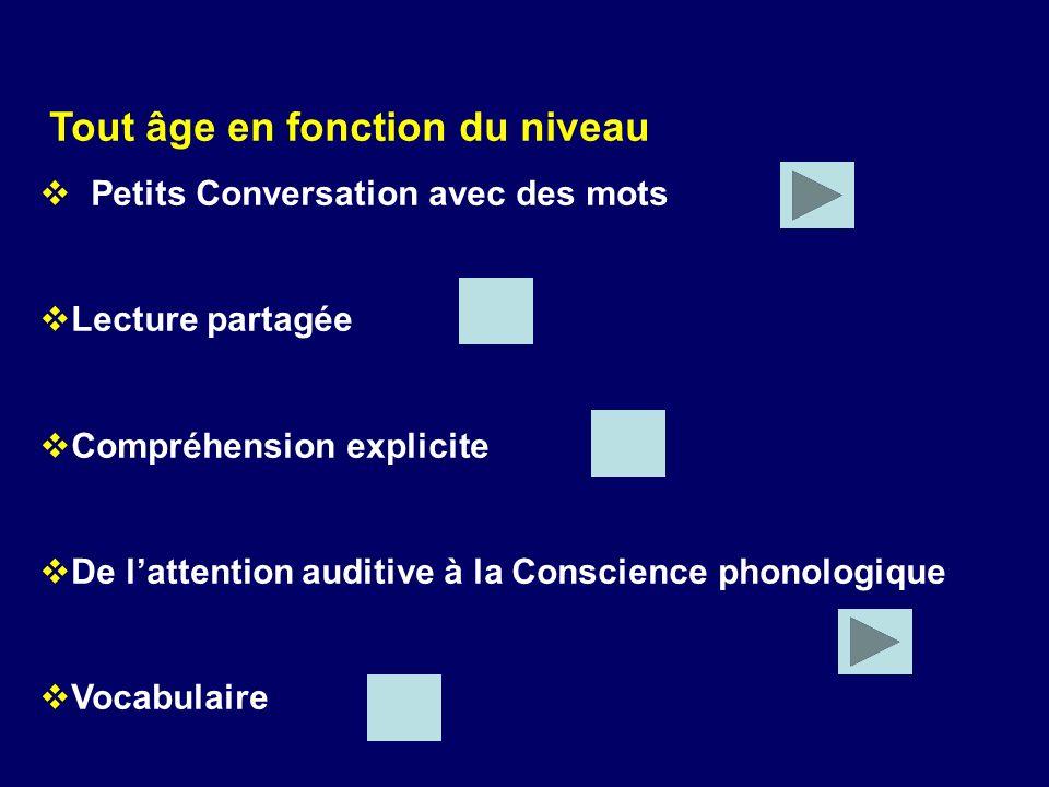 Tout âge en fonction du niveau Petits Conversation avec des mots Lecture partagée Compréhension explicite De lattention auditive à la Conscience phonologique Vocabulaire