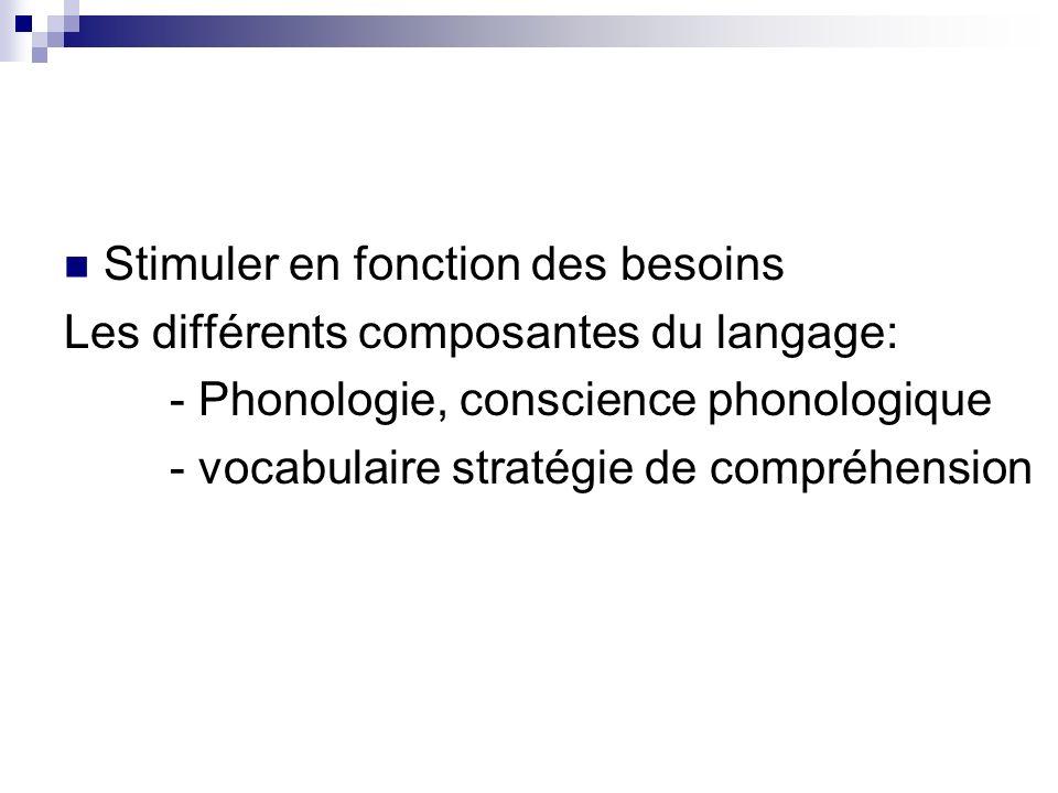 Stimuler en fonction des besoins Les différents composantes du langage: - Phonologie, conscience phonologique - vocabulaire stratégie de compréhension