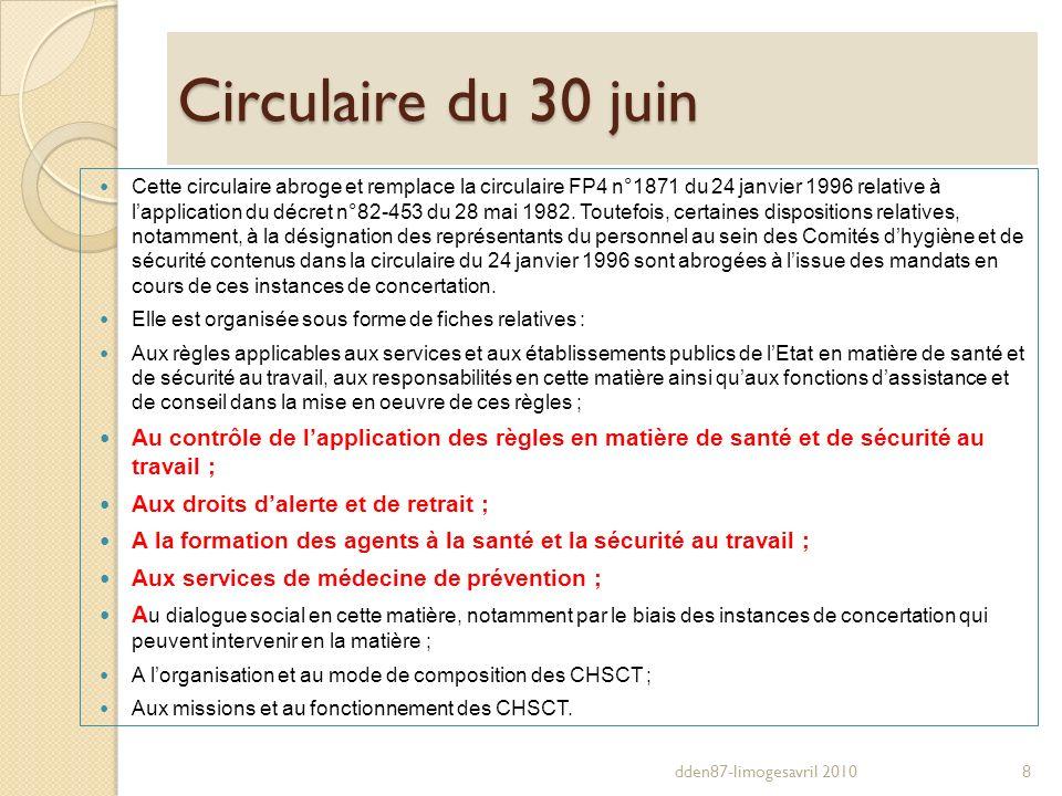 Circulaire du 30 juin Cette circulaire abroge et remplace la circulaire FP4 n°1871 du 24 janvier 1996 relative à lapplication du décret n°82-453 du 28