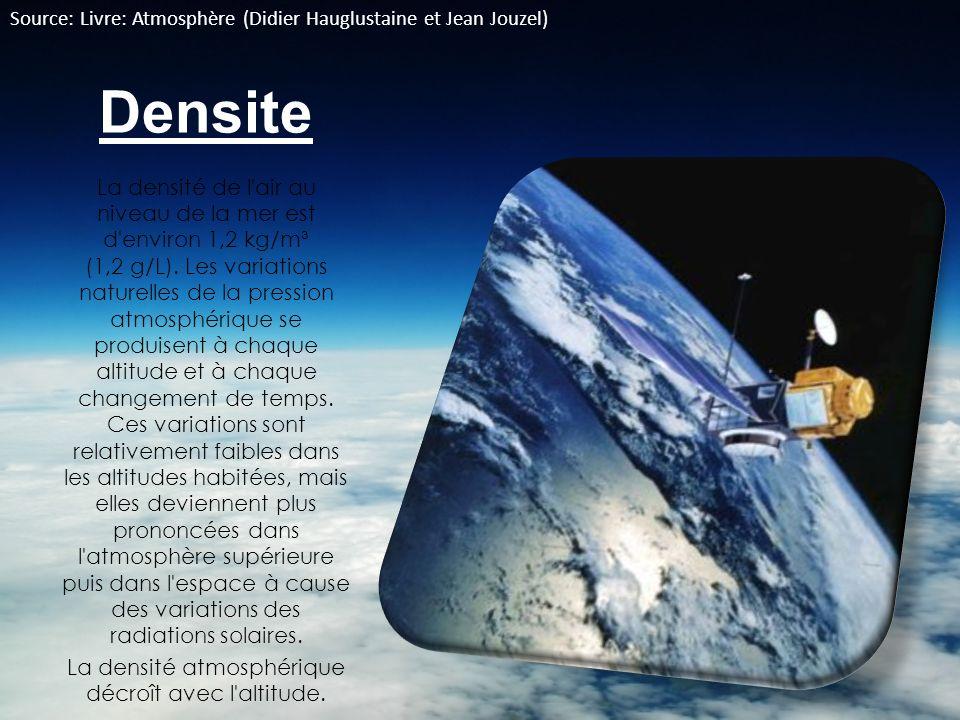 Densite La densité de l'air au niveau de la mer est d'environ 1,2 kg/m³ (1,2 g/L). Les variations naturelles de la pression atmosphérique se produisen