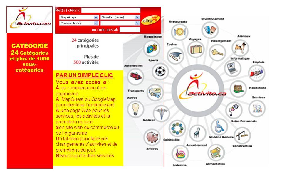 CATÉGORIE 24 Catégories et plus de 1000 sous- catégories PAR UN SIMPLE CLIC Vous avez accès à : À un commerce ou à un organisme À MapQuest ou GoogleMap pour identifier lendroit exact À une page Web pour les services, les activités et la promotion du jour.