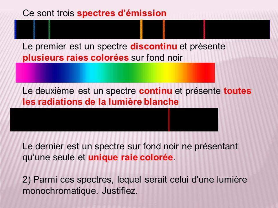 Ce sont trois spectres démission Le premier est un spectre discontinu et présente plusieurs raies colorées sur fond noir Le deuxième est un spectre continu et présente toutes les radiations de la lumière blanche Le dernier est un spectre sur fond noir ne présentant quune seule et unique raie colorée.