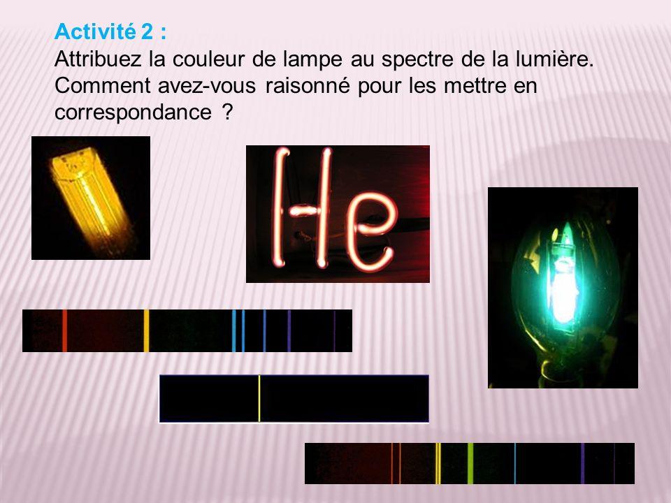 Activité 2 : Attribuez la couleur de lampe au spectre de la lumière. Comment avez-vous raisonné pour les mettre en correspondance ?