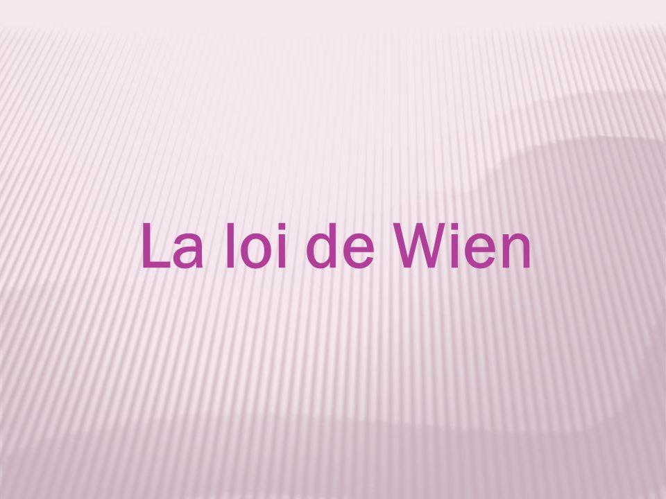 La loi de Wien