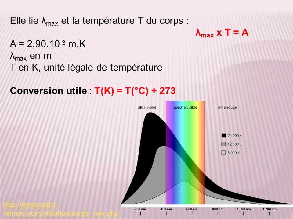 Elle lie λ max et la température T du corps : λ max x T = A A = 2,90.10 -3 m.K λ max en m T en K, unité légale de température Conversion utile : T(K) = T(°C) + 273 http://www.astro- rennes.com/initiation/corps_noir.php