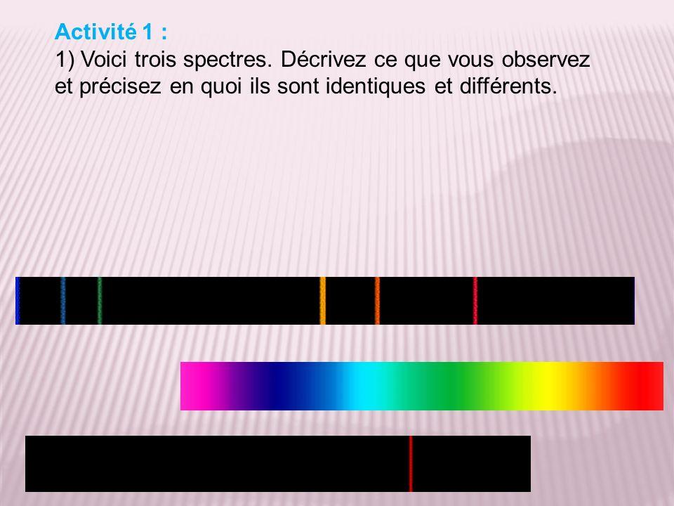 Activité 1 : 1) Voici trois spectres. Décrivez ce que vous observez et précisez en quoi ils sont identiques et différents.