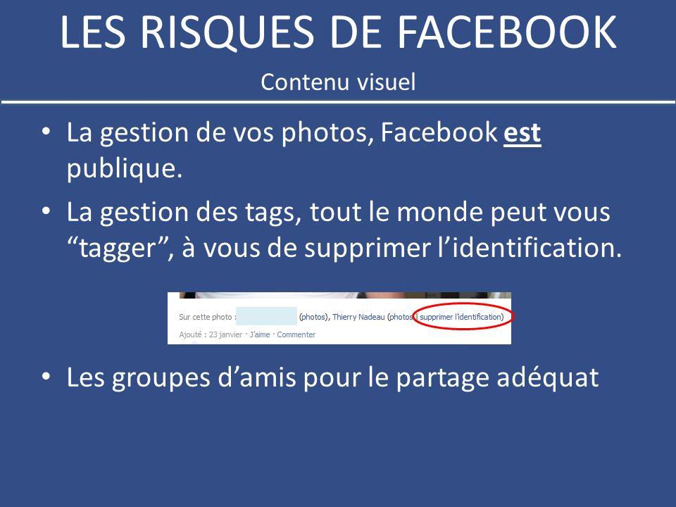 LES RISQUES DE FACEBOOK La gestion de vos photos, Facebook est publique.
