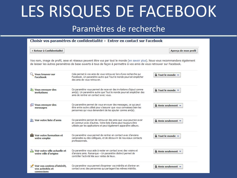 LES RISQUES DE FACEBOOK Applications douteuses