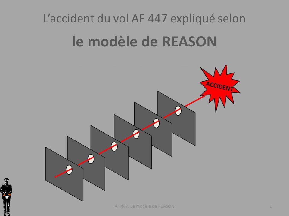 AF 447. Le modèle de REASON1 Laccident du vol AF 447 expliqué selon le modèle de REASON