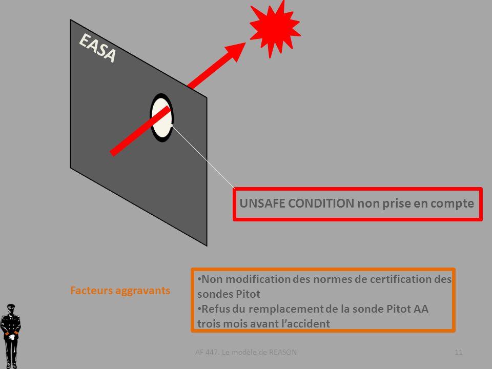 AF 447. Le modèle de REASON11 EASA UNSAFE CONDITION non prise en compte Facteurs aggravants Non modification des normes de certification des sondes Pi