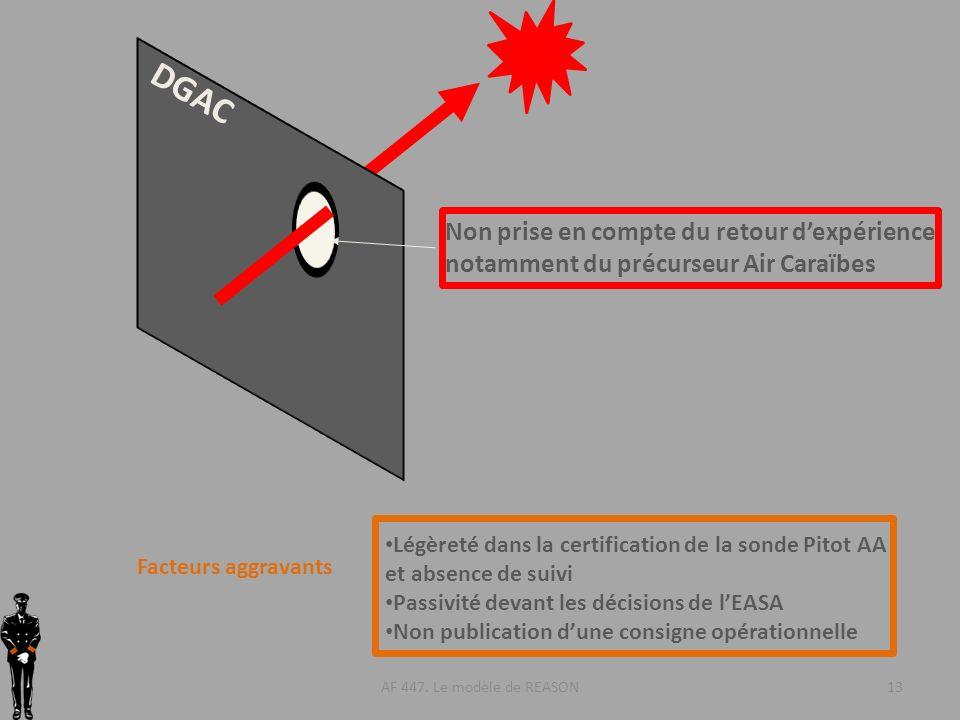 AF 447. Le modèle de REASON13 DGAC Non prise en compte du retour dexpérience notamment du précurseur Air Caraïbes Facteurs aggravants Légèreté dans la