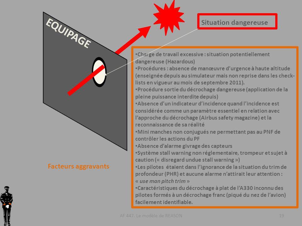 AF 447. Le modèle de REASON19 EQUIPAGE Situation dangereuse Facteurs aggravants Charge de travail excessive : situation potentiellement dangereuse (Ha