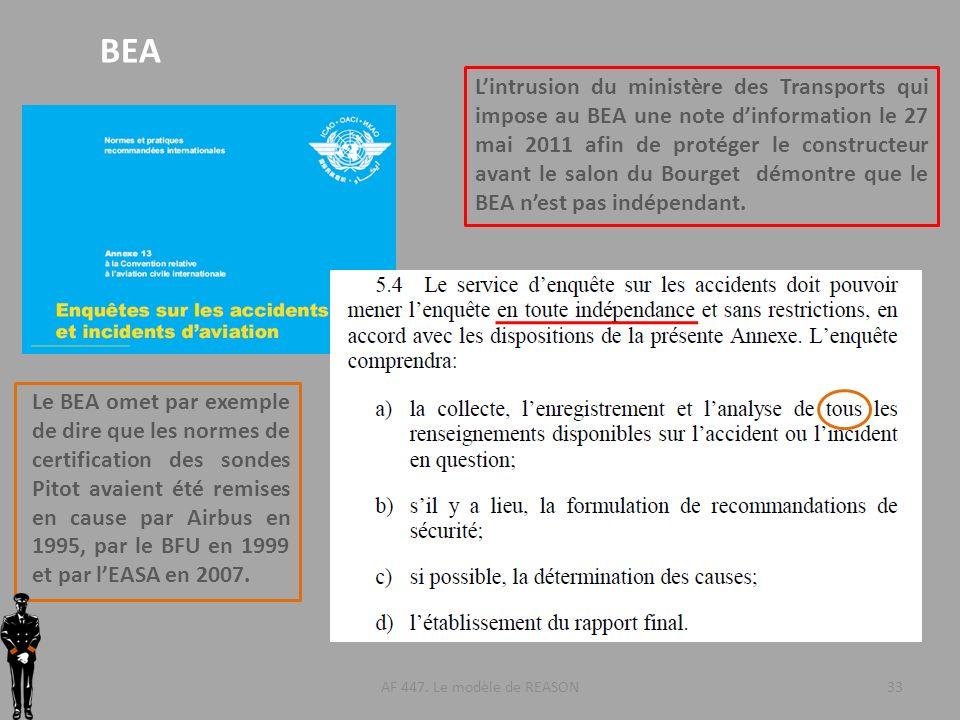 AF 447. Le modèle de REASON33 BEA Lintrusion du ministère des Transports qui impose au BEA une note dinformation le 27 mai 2011 afin de protéger le co