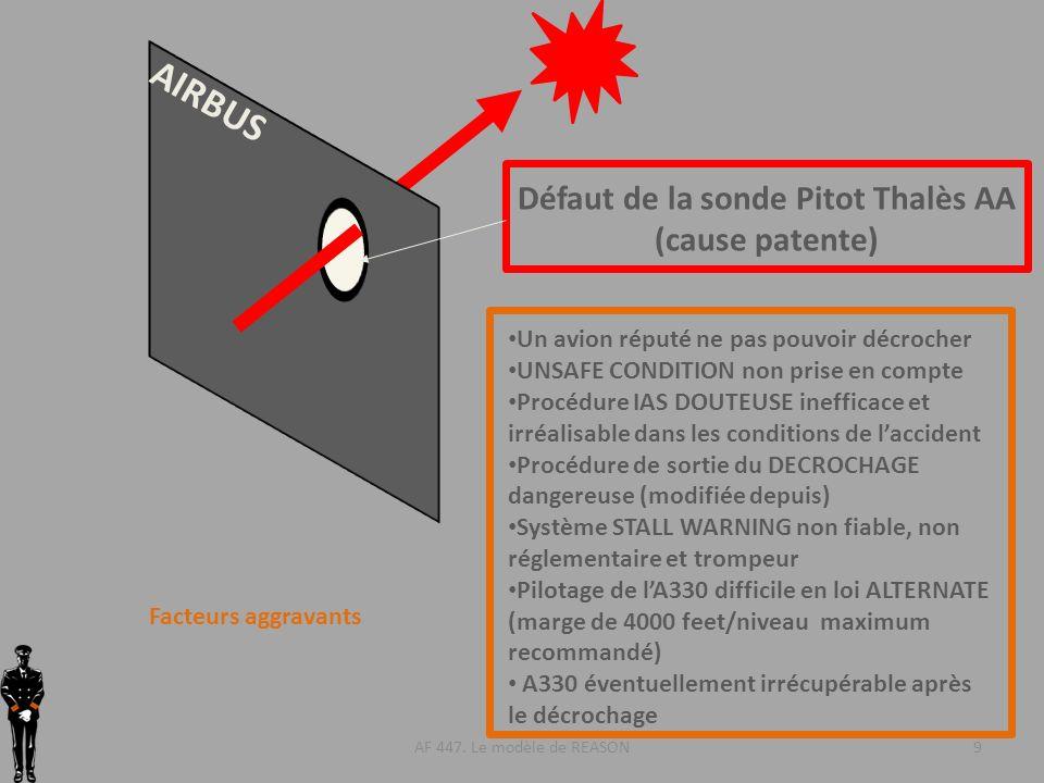 AF 447. Le modèle de REASON9 AIRBUS Défaut de la sonde Pitot Thalès AA (cause patente) Un avion réputé ne pas pouvoir décrocher UNSAFE CONDITION non p