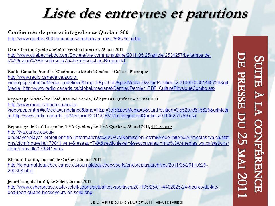 L ES 24 H EURES DU L AC B EAUPORT 2011| R EVUE DE P RESSE Conférence de presse intégrale sur Québec 800 http://www.quebec800.com/pages/flashplayer_mis