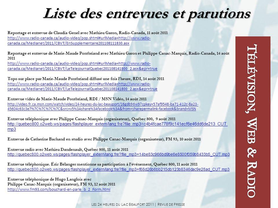 L ES 24 H EURES DU L AC B EAUPORT 2011| R EVUE DE P RESSE Reportage et entrevue de Claudia Genel avec Mathieu Garon, Radio-Canada, 11 août 2011 http:/