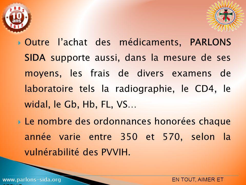 Outre lachat des médicaments, PARLONS SIDA supporte aussi, dans la mesure de ses moyens, les frais de divers examens de laboratoire tels la radiograph