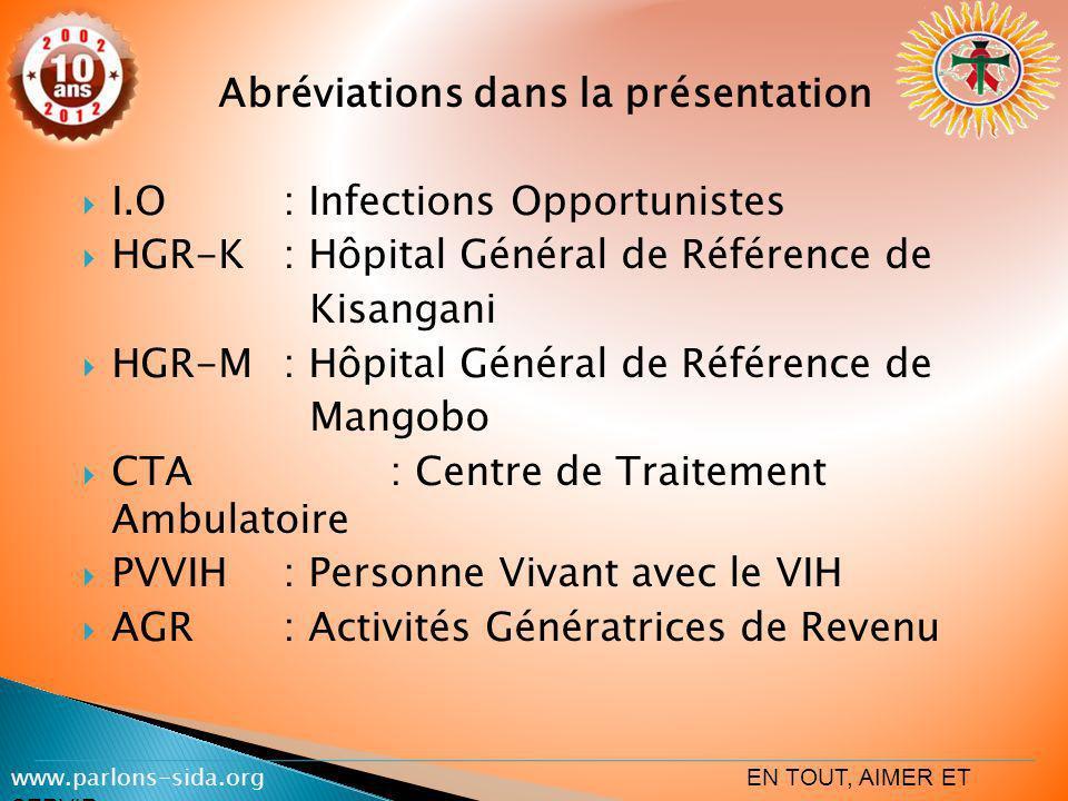 Abréviations dans la présentation I.O: Infections Opportunistes HGR-K: Hôpital Général de Référence de Kisangani HGR-M: Hôpital Général de Référence d