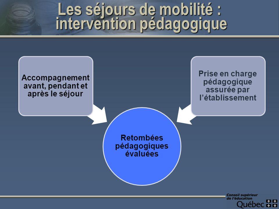 Les séjours de mobilité : intervention pédagogique