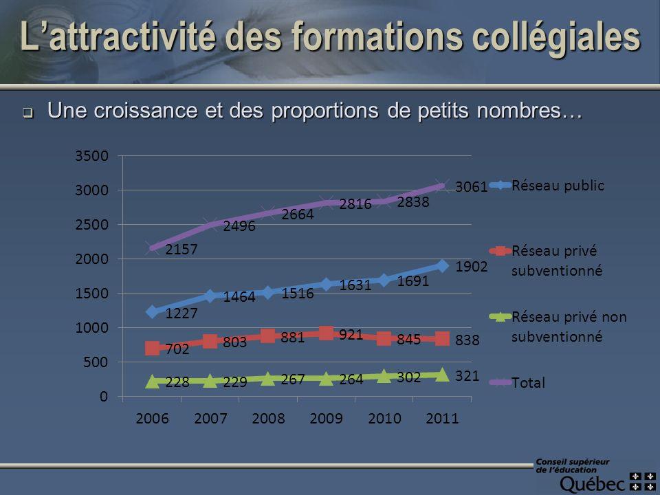 Lattractivité des formations collégiales Une croissance et des proportions de petits nombres… Une croissance et des proportions de petits nombres…