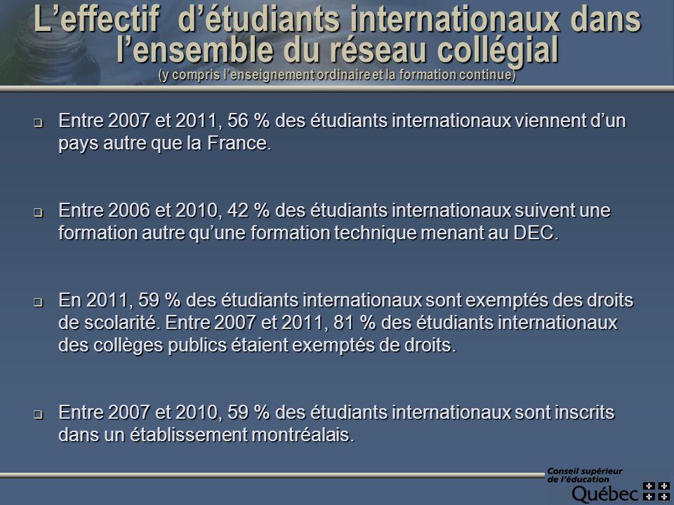 Leffectif détudiants internationaux dans lensemble du réseau collégial (y compris lenseignement ordinaire et la formation continue) Entre 2007 et 2011