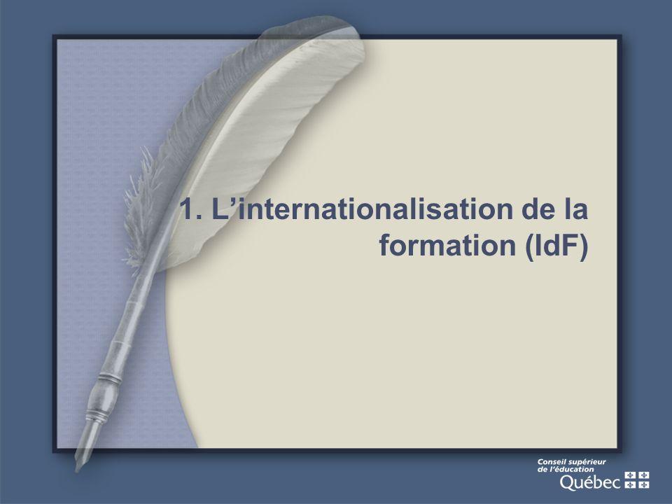 LIdF dans les écrits Moyens dIdF : cours, programme, établissement Place aux enseignants Cohérence des actions Apprentissages