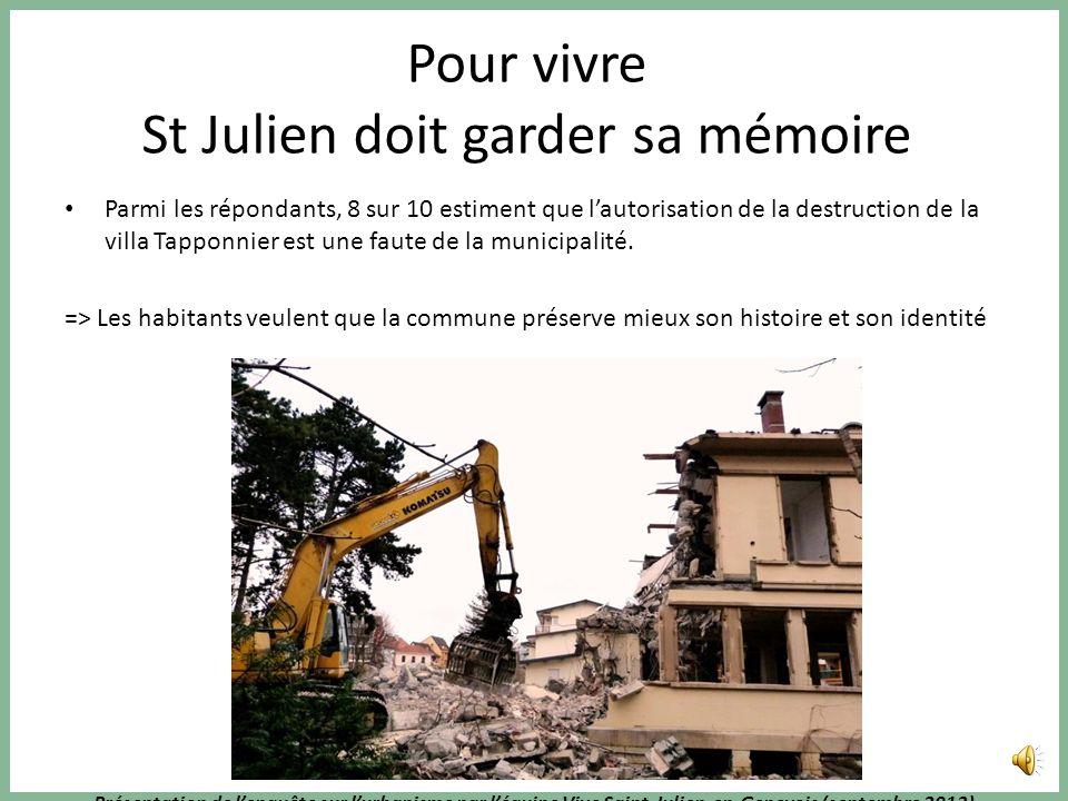 Présentation de lenquête sur lurbanisme par léquipe Vive Saint-Julien-en-Genevois (septembre 2013) Une opposition forte à une densité excessive Seulem