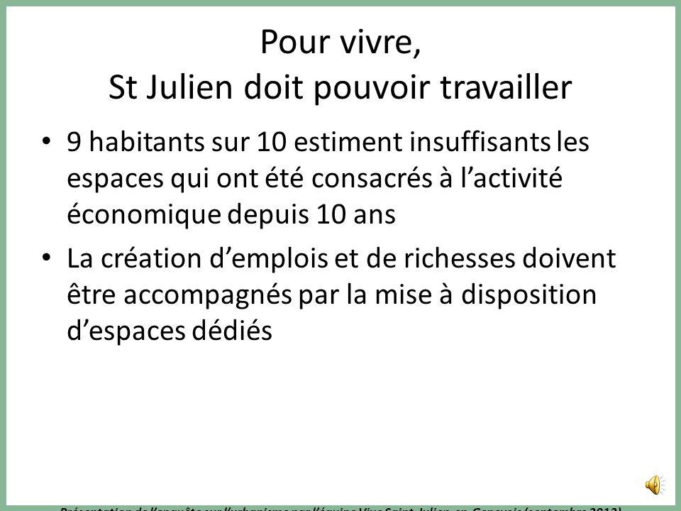 Présentation de lenquête sur lurbanisme par léquipe Vive Saint-Julien-en-Genevois (septembre 2013) Pour vivre St Julien doit garder sa mémoire Parmi l