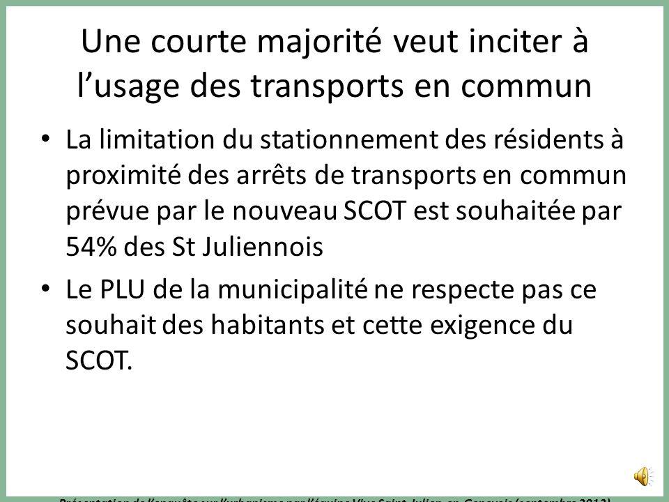 Présentation de lenquête sur lurbanisme par léquipe Vive Saint-Julien-en-Genevois (septembre 2013) Pour vivre, St Julien a besoin dune meilleure circu